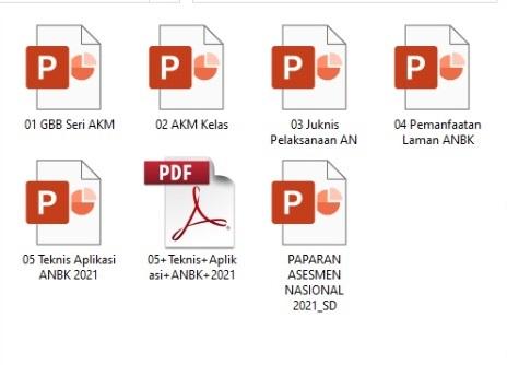 Kumpulan File Pendalaman AKM